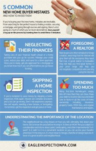 5 Common New Home Buyer Mistakes
