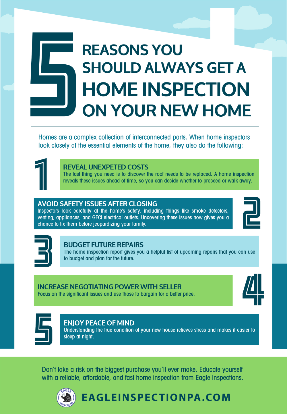 Why You Should Always Get an Inspection on Your New Home